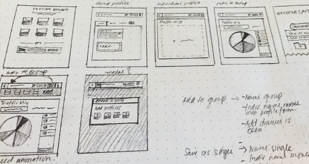 Image of rough sketches of screens to discuss with the team